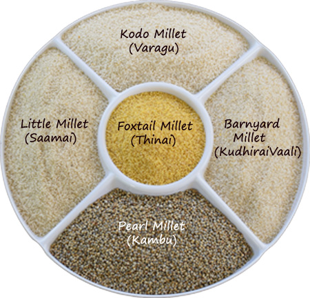 Healthy Millets for Babies and kids