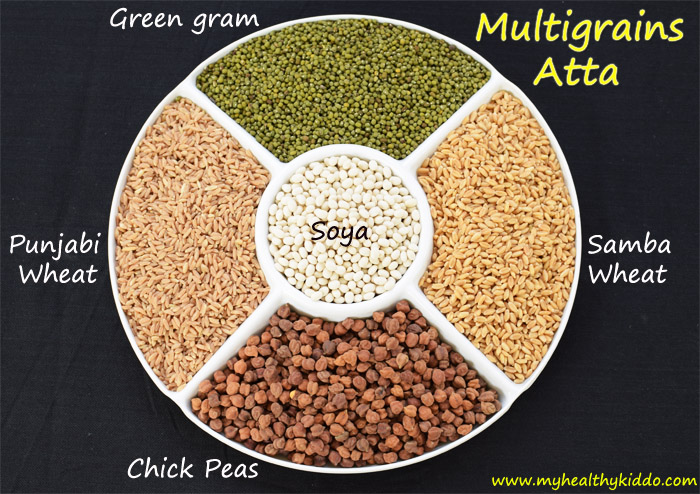 Multigrains Atta Ingredients